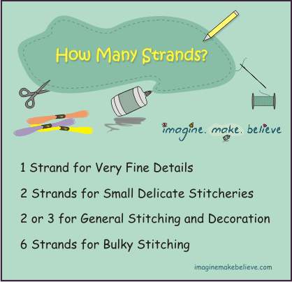 stranded cotton, embroidery thread, embroidery floss, stranded thread, how to use, how many strands, instructions